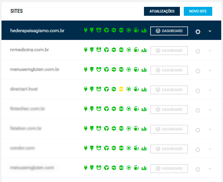 Gerenciamento WordPress